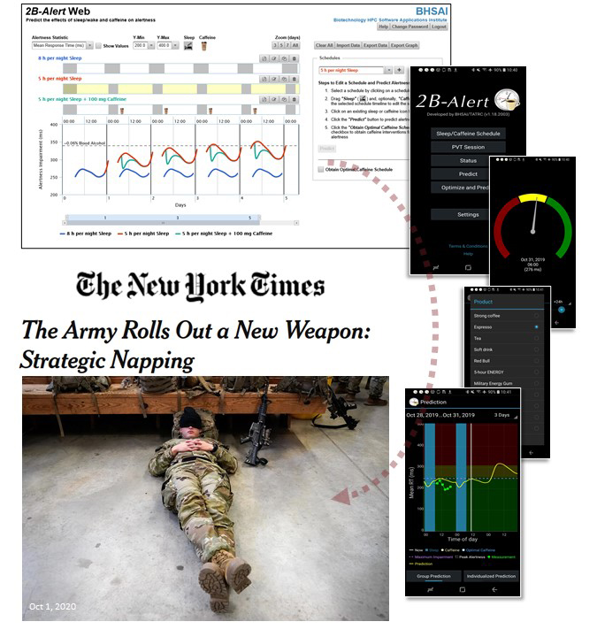 2B-Alert Web tool for optimizing sleep underlies a New York Times story on Army's new Holistic Health and Fitness approach.